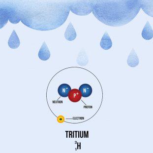IRSN-tritium